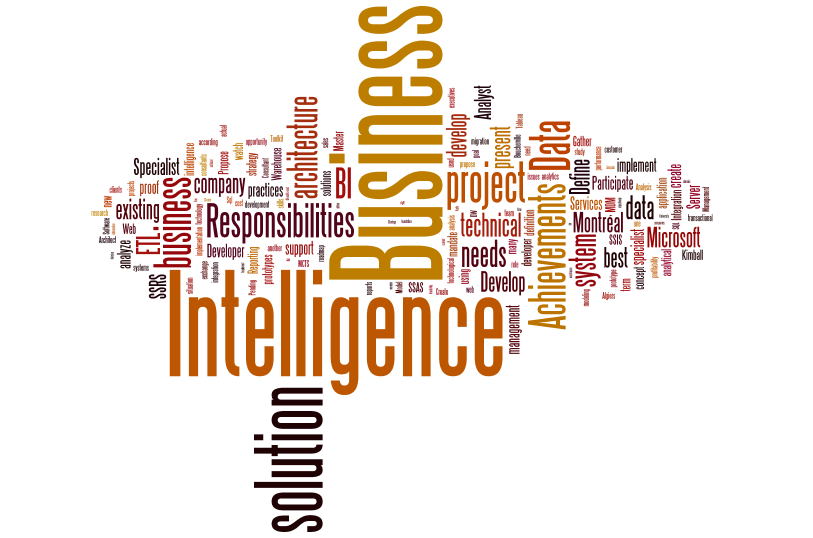 Word Clouds The Concept And The Tools Decisions Data